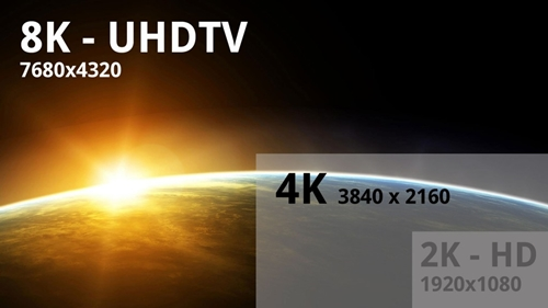 8K TV will be the limit