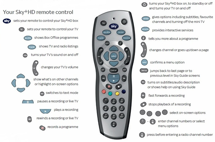 remote-explained