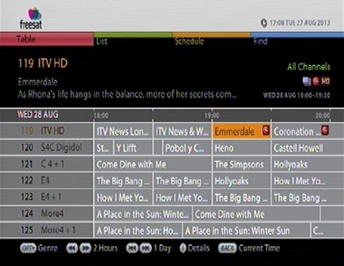 tv-guide5