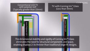 Corning Iris Glass
