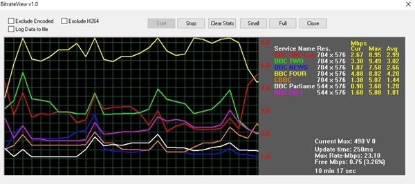 PSB1 Freeview Bitrates