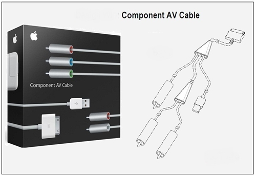 how to connect ipod to tv without av cable